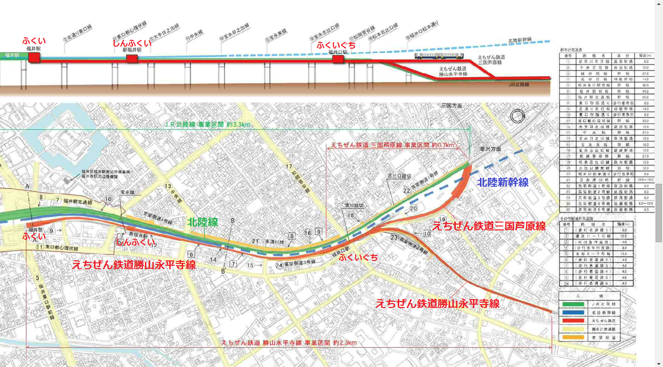 福井駅高架化図面 - きた