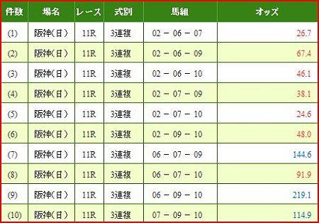a.阪急杯.2
