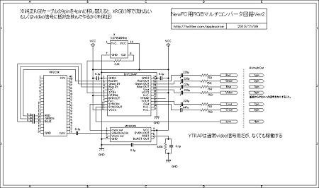 RGBconv-FCPPUV2