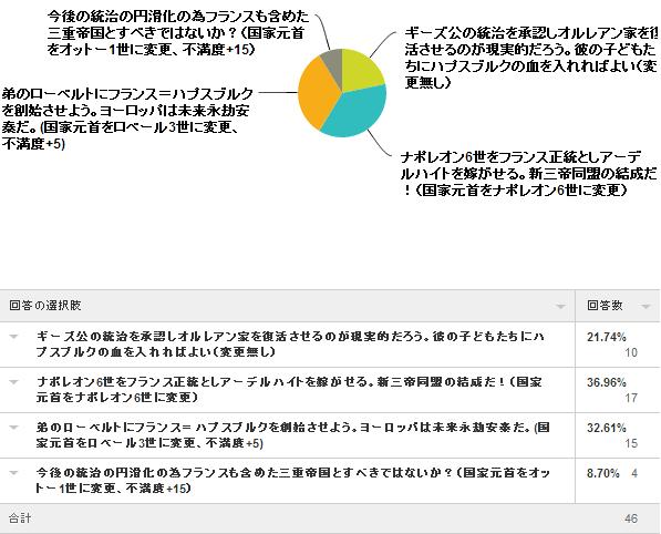 http://art37.photozou.jp/pub/340/2895340/photo/216122413_org.v1419077776.png