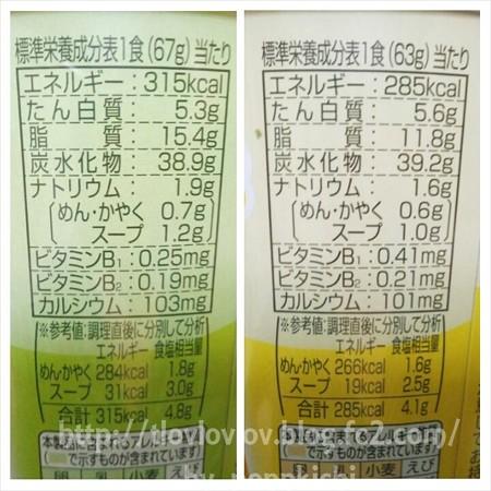 株式会社アビリティジャパン ぐんまちゃんヌードル&ぐんまちゃんうどん (28)