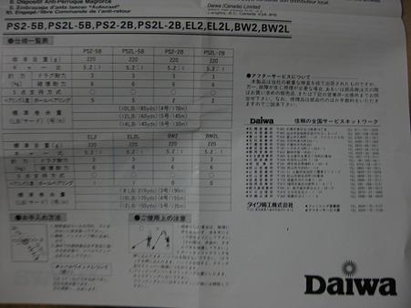 BW2  仕様一覧表2