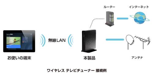 image_wireless