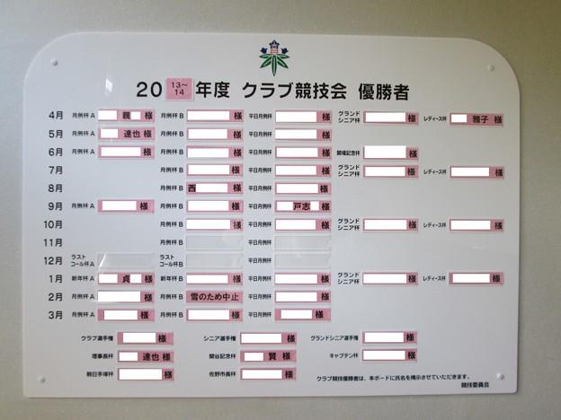 足利カントリークラブ2014年度クラブ競技優勝者のお名前を掲示