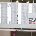 足利カントリークラブAクラスラストコール杯スコアシート2014.12.7